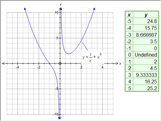 FX Graph for Mac OS X full screenshot