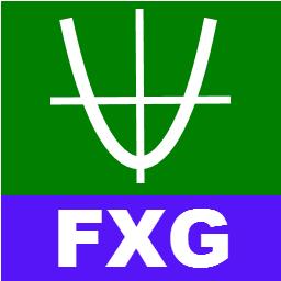 FX Graph